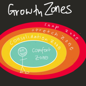 Letting Kids Step Out of the Comfort Zone is Necessary